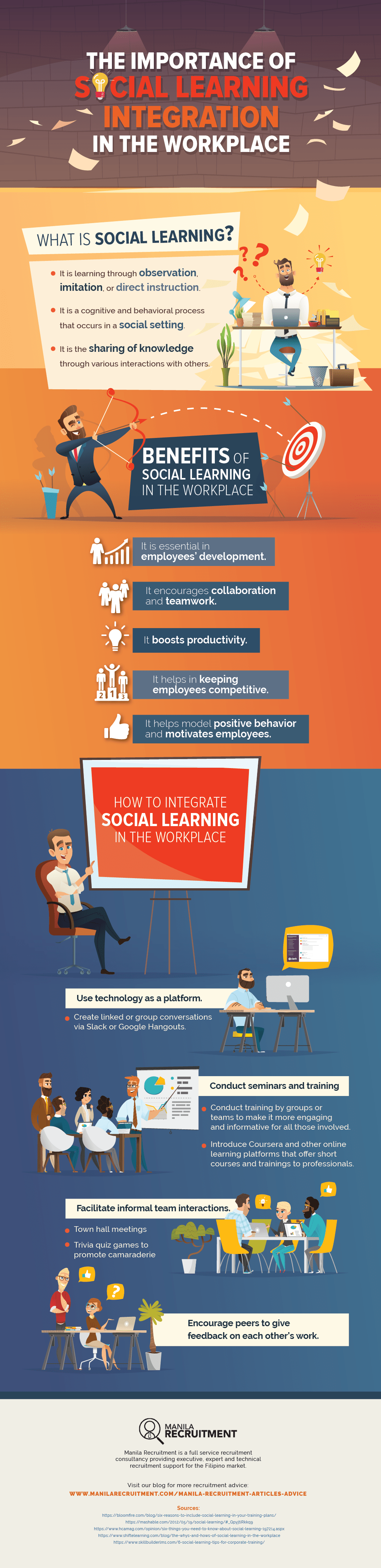 INFOGRAPHIC_The-Importance-of-Social-Learning-Integration-in-the-Workplace