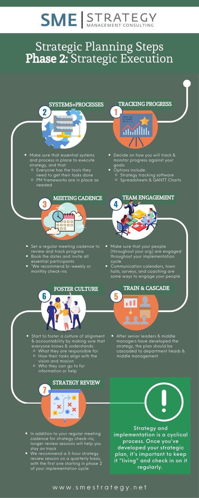 strategic-planning-phase-2