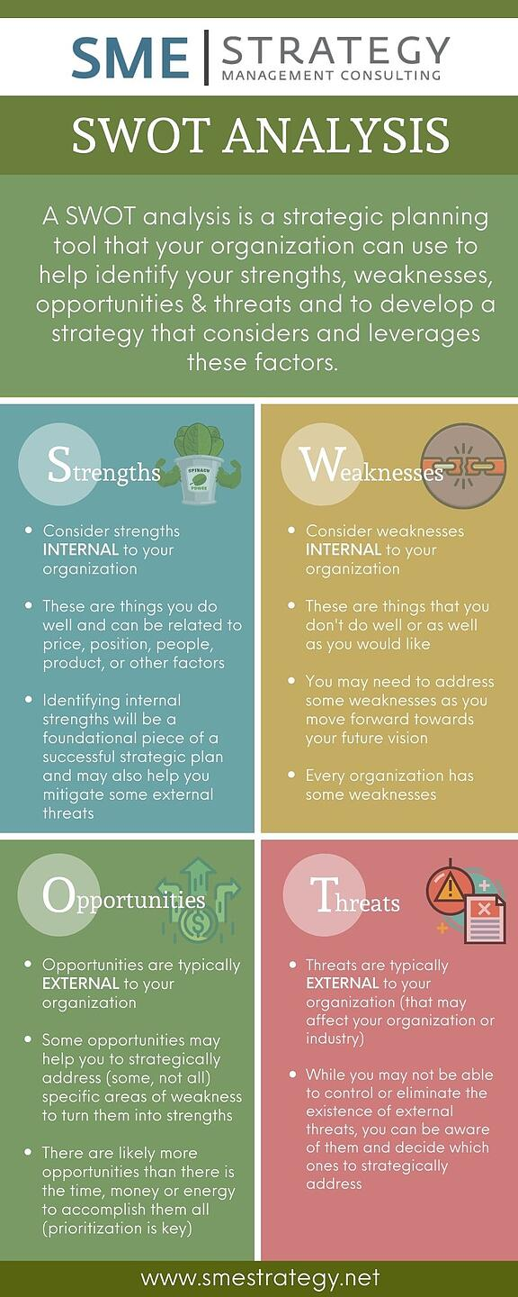 SWOT - How To