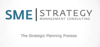 what is the strategic planning process for creating a strategic plan strategic planning steps