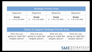 action-planning-strategy-execution-strategic-planning-process