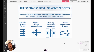strategy-meeting-strategic-planning-process