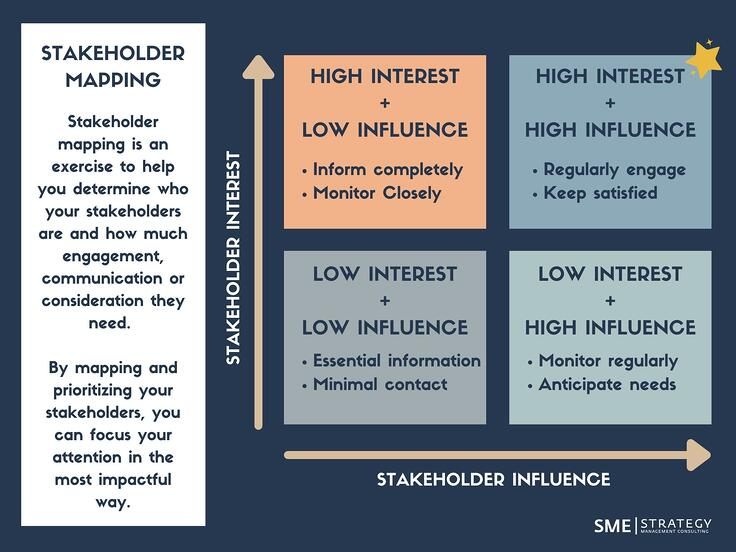 Stakeholder_Engagement_SMEStrategy-1