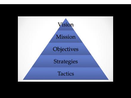 case-study-pyramid
