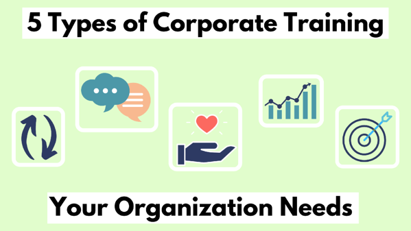 corporate-training-5-important-types-SME-Strategy