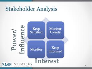 stakeholder_engagement_monitoring