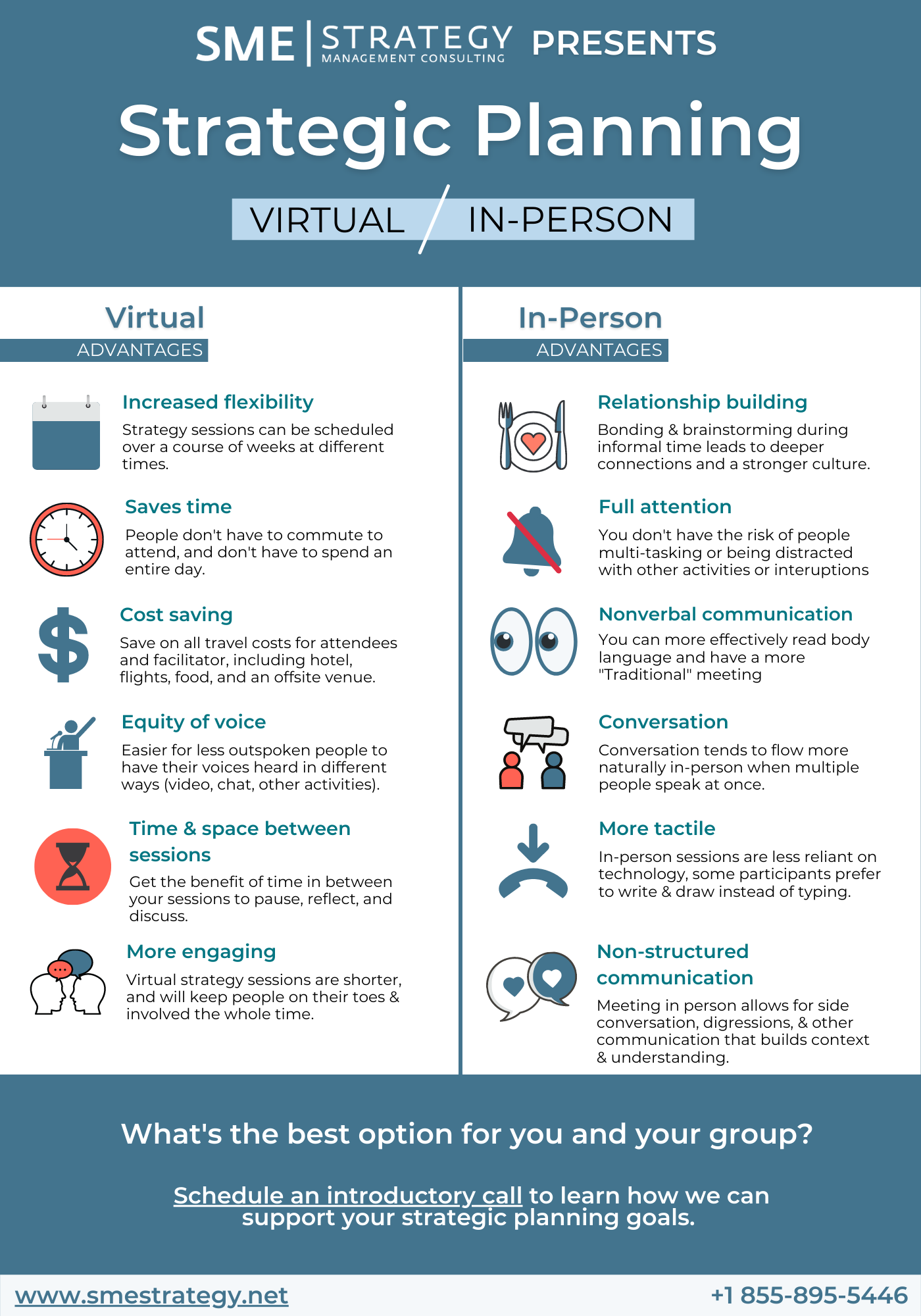 virtual-in-person-infographic-sept-2021